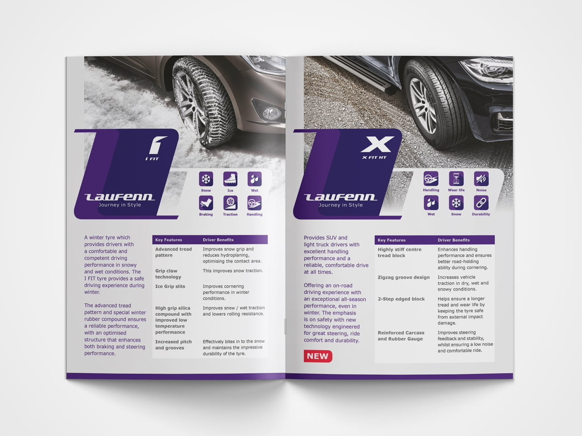 Laufenn Buyers Guide inner pages